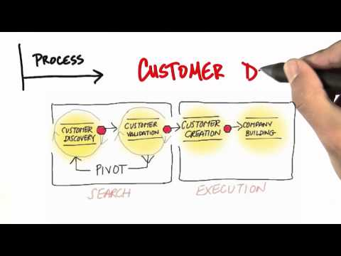 Customer vs Product Development - How to Build a Startup thumbnail