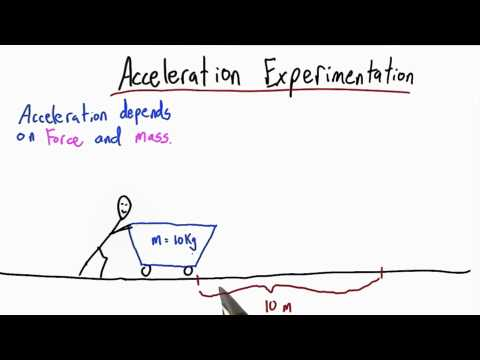 05-22 Acceleration Experiment thumbnail