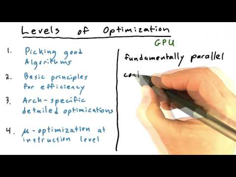 Levels of Optimization Part 2 - Intro to Parallel Programming thumbnail