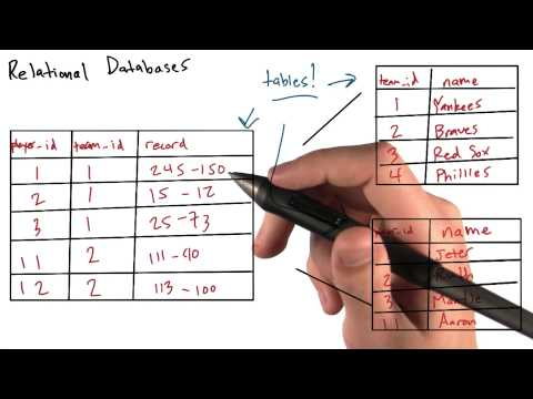 What Are Relational Databases - Intro to Data Science thumbnail