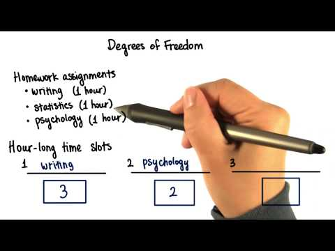 Degrees of Freedom - Intro to Inferential Statistics thumbnail