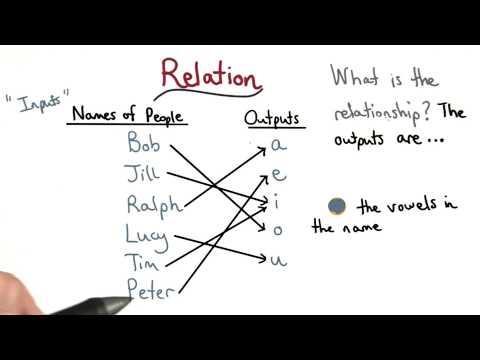 Relations - Visualizing Algebra thumbnail