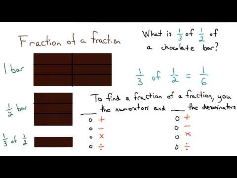 Fraction of a Fraction - Visualizing Algebra thumbnail