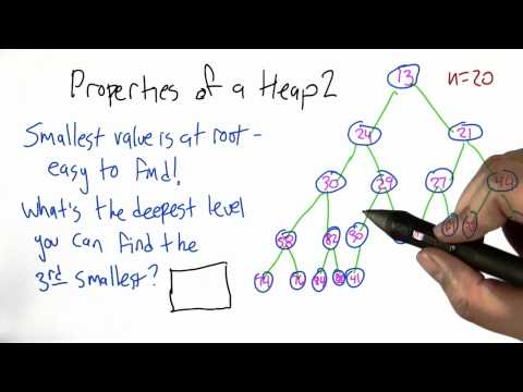 Properties Of A Heap Solution - Intro to Algorithms thumbnail