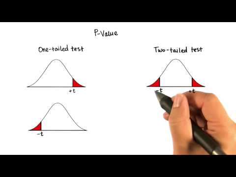 P-Value - Intro to Inferential Statistics thumbnail