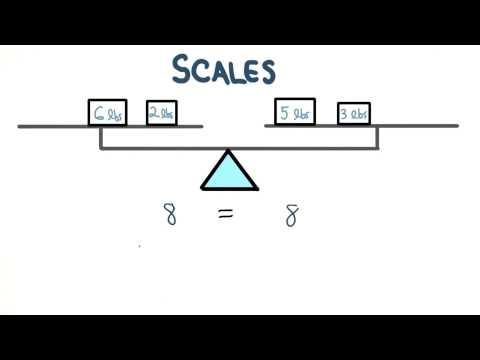 Half of the Weight - Visualizing Algebra thumbnail