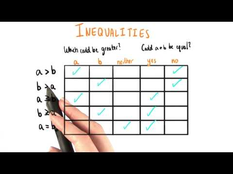 Inequalities Table - College Algebra thumbnail