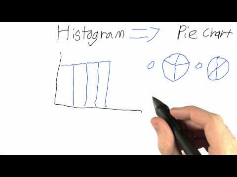 08-13 Histogram_To_Pie_Chart thumbnail