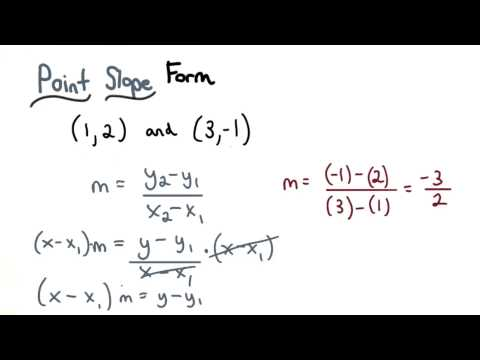Point Slope Form - Visualizing Algebra thumbnail
