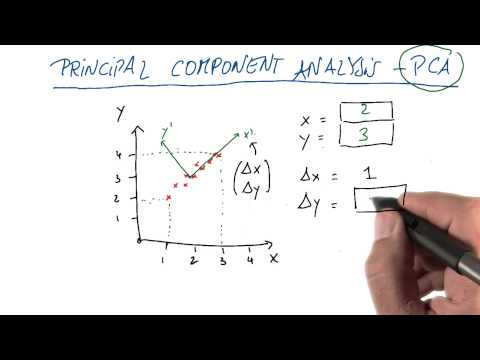 Principal Axis of New Coordinate System - Intro to Machine Learning thumbnail