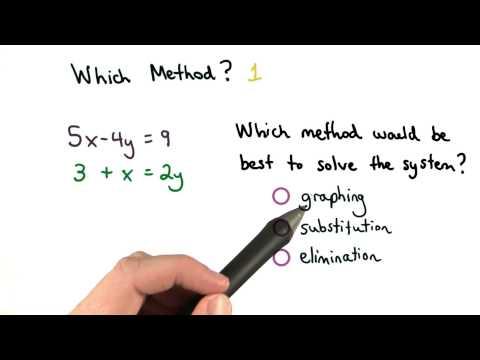 Elimination or Substitution 1 - Visualizing Algebra thumbnail