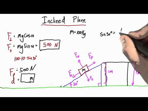 06-15 Distance on the Inclined Plane thumbnail