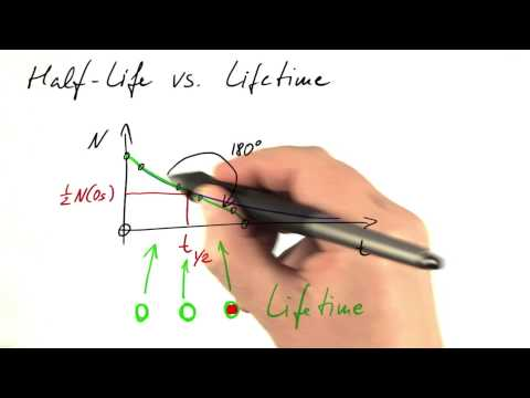 cs222 unit4 additional 12 s Half Life vs Lifetime thumbnail
