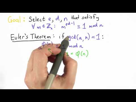 04-12 Eulers Theorem thumbnail