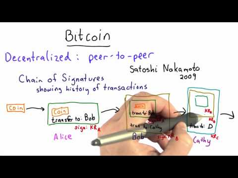 06-49 Bitcoin thumbnail