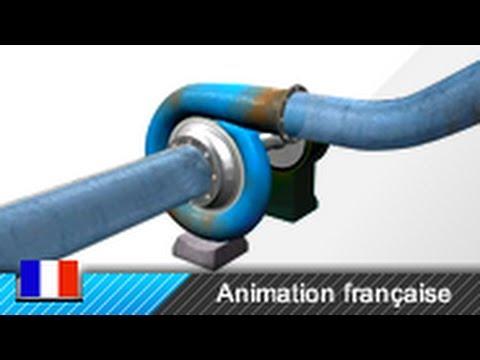 Fonctionnement d'une turbine Francis (Animation 3D) thumbnail