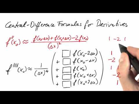 06-10 Fourth Derivative Solution thumbnail