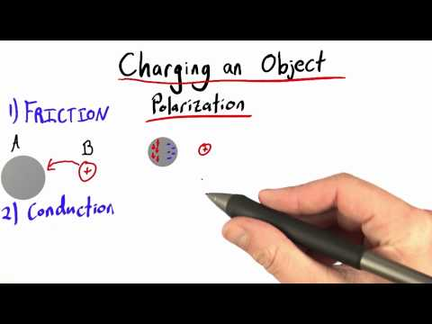 08-21 Charging By Induction thumbnail