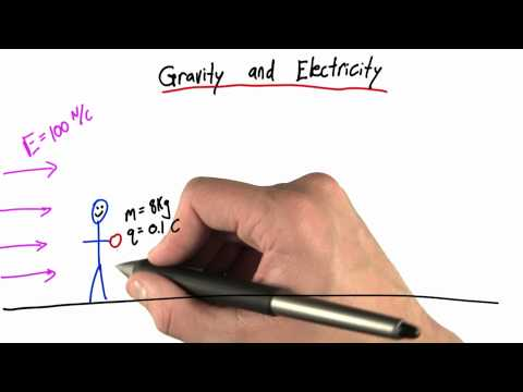 10x-15 Gravity and Electricity thumbnail