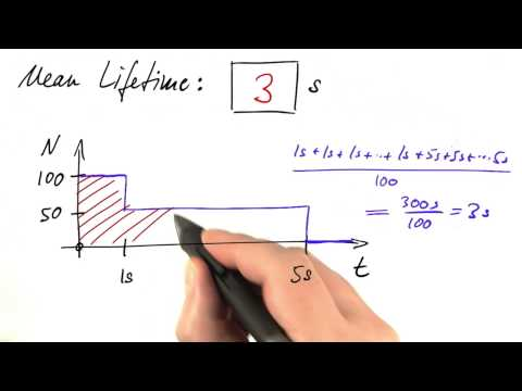 cs222 unit4 additional 10 s Staircase Function Lifetime thumbnail