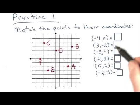 Ordered Pair Practice - Visualizing Algebra thumbnail