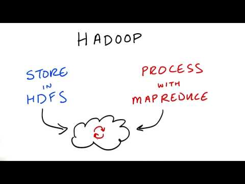 Core Hadoop - Intro to Hadoop and MapReduce thumbnail