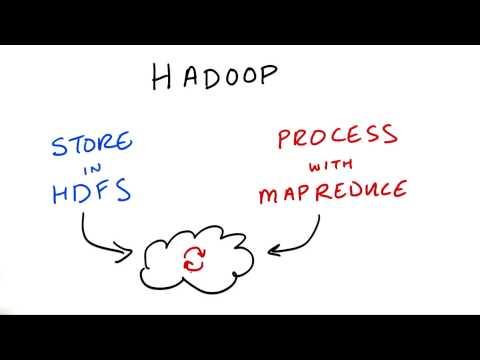 01-21 Core Hadoop thumbnail
