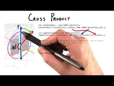 Cross Product - Interactive 3D Graphics thumbnail