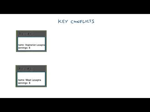 Conflicting Keys - Developing Scalable Apps with Java thumbnail