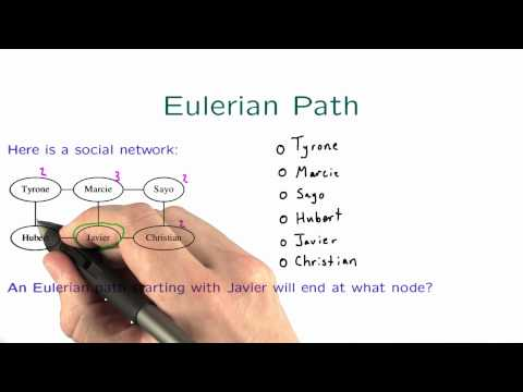 Eulerian Path Solution - Intro to Algorithms thumbnail