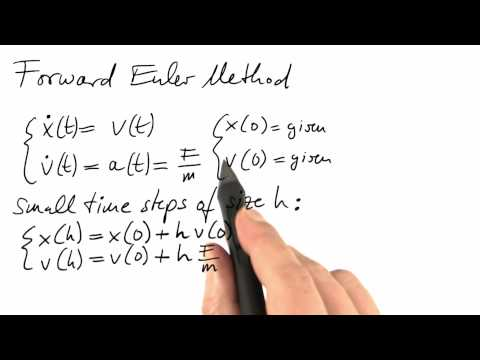 Forward Euler Method - Differential Equations in Action thumbnail