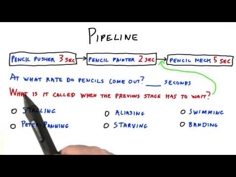 Pipeline - Interactive 3D Graphics thumbnail