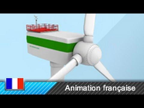 Fonctionnement d'une centrale éolienne (Animation 3D) thumbnail