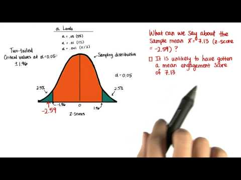 Two-Tailed Test - Intro to Inferential Statistics thumbnail