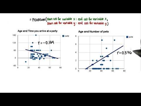 Stronger - Intro to Inferential Statistics thumbnail