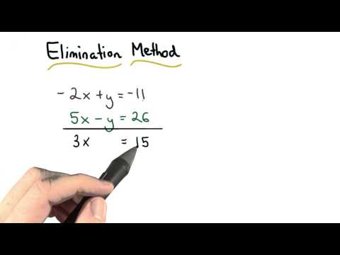 Elimination Method - Visualizing Algebra thumbnail