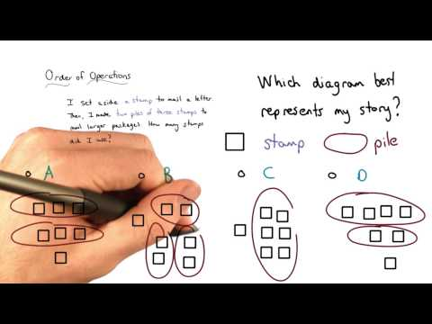 Counting Stamps - Visualizing Algebra thumbnail