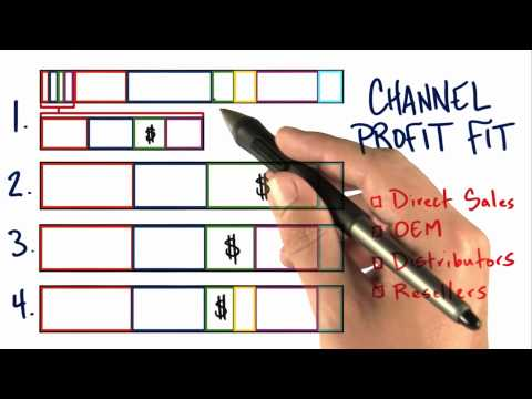 07-14 Channel_Profit_Fit thumbnail
