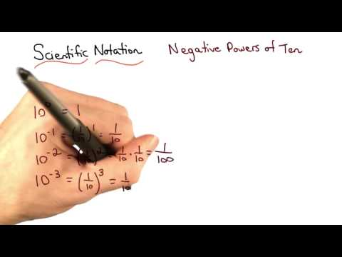 negative powers and reciprocals thumbnail