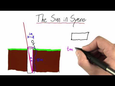 02-17 The Sun In Syene Solution thumbnail