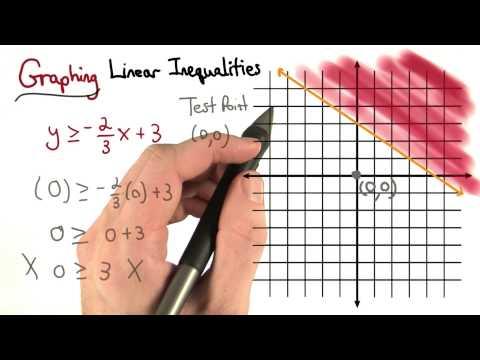 Graphing Part 3 - Visualizing Algebra thumbnail