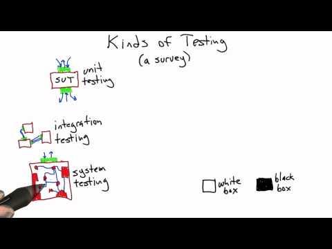 cs258 unit1 33 l System Testing thumbnail