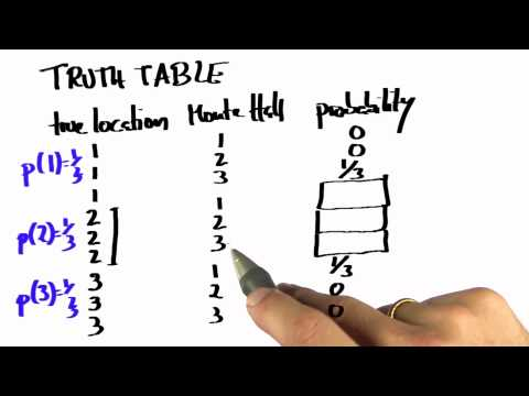 30ps-07 Truth Table 2 thumbnail