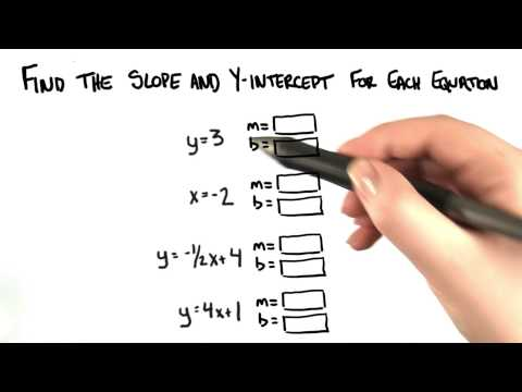 Slope and y intercept - College Algebra thumbnail