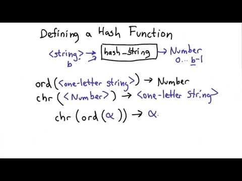 Hash Function - Intro to Computer Science thumbnail