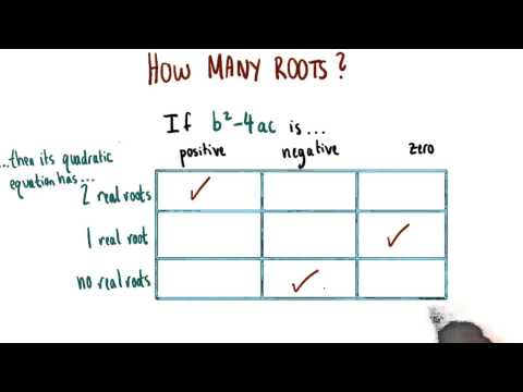 Roots and Signs - College Algebra thumbnail