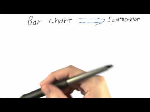 08-09 Bar_Chart_To_Scatter_Plot thumbnail
