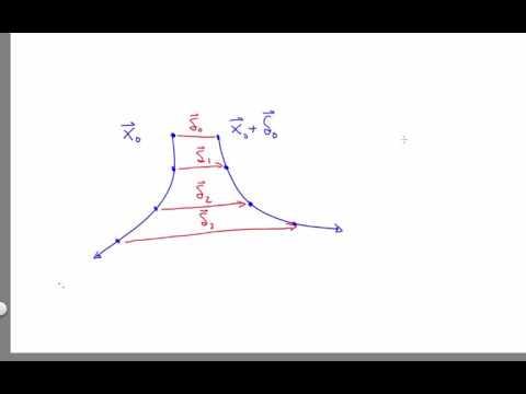 Nonlinear 7 2 LyapunovExponents thumbnail