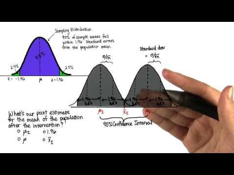 Generalize Point Estimate - Intro to Inferential Statistics thumbnail