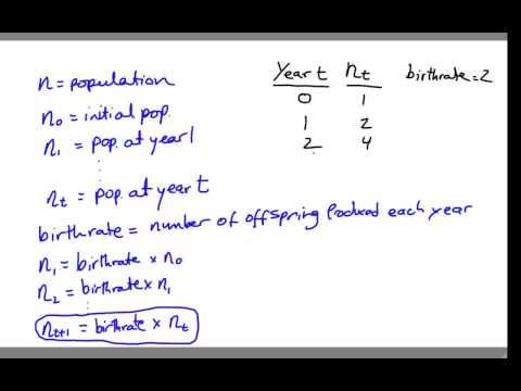 Intro 2.2 Iteration (1) thumbnail